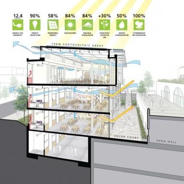 雅各布斯创新设计学院  LMS建筑事务所4568.jpg